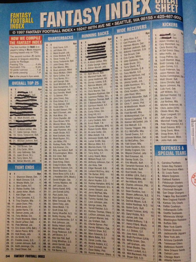 2014 Fantasy Football Rankings