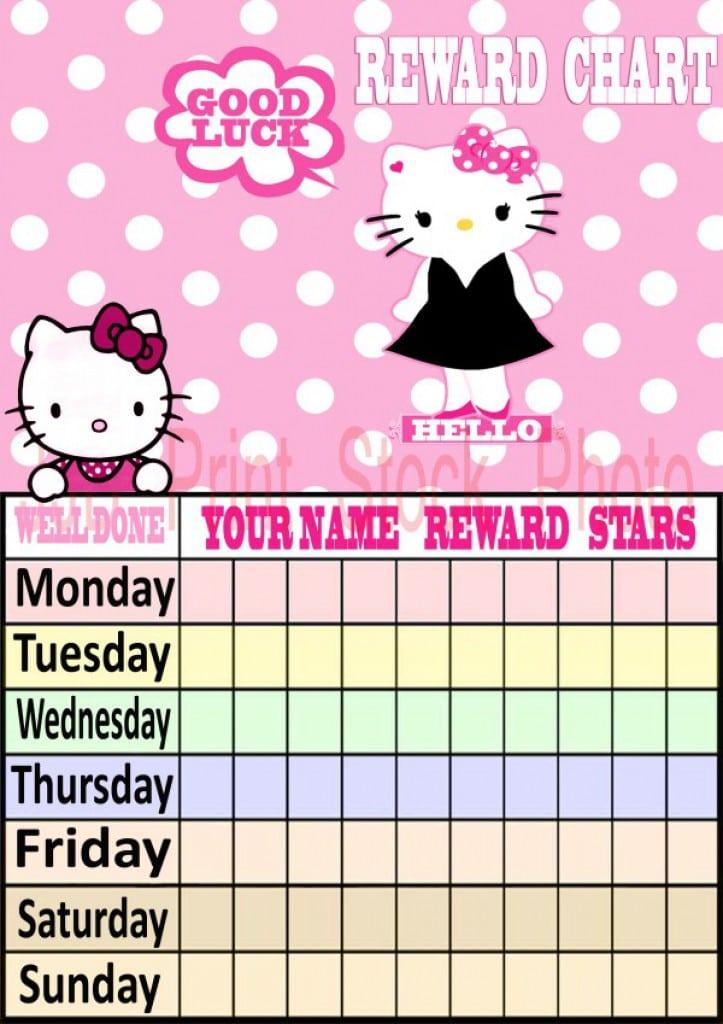 free hello kitty printable invitations template 5