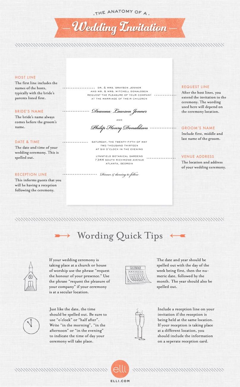 Wedding Invitations Format Sample